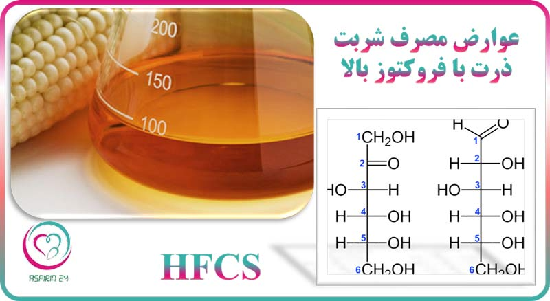 عوارض مصرف شربت ذرت با فروکتوز بالا (HFCS)